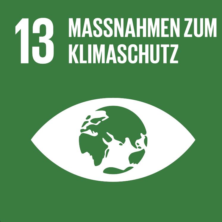 13 Massnahmen zum Klimaschutz
